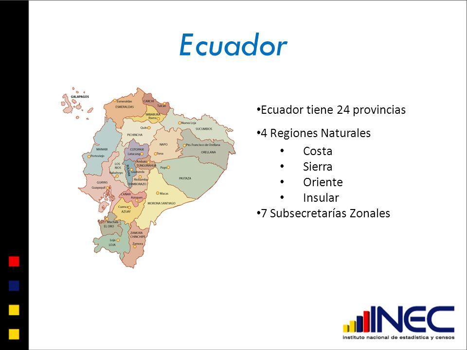 PROVINCIASPOBLACION 2010 AZUAY702.8934,9% BOLIVAR182.7441,3% CAÑAR223.5631,6% CARCHI165.6591,2% COTOPAXI406.7982,8% CHIMBORAZO452.3523,2% EL ORO588.5464,1% ESMERALDAS **520.7113,6% GUAYAS3.573.00325,0% IMBABURA400.3592,8% LOJA446.7433,1% LOS RIOS765.2745,3% MANABI1.345.7799,4% MORONA SANTIAGO147.8661,0% NAPO104.0470,7% PASTAZA84.3290,6% PICHINCHA2.570.20118,0% TUNGURAHUA500.7553,5% ZAMORA CHIMCHIPE91.2190,6% GALAPAGOS22.7700,2% SUCUMBIOS174.5221,2% ORELLANA137.8481,0% SANTO DOMINGO365.9652,6% SANTA ELENA301.1682,1% ZONAS NO DELIMITADAS31.7620,2% NACIONAL14.306.876100,0% Datos preliminares de población