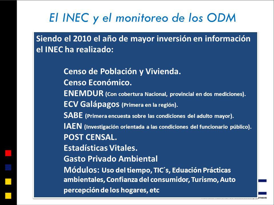 Para el 2011 se tiene contemplado ENIGHUR (Primer estudio con representación rural y estratificada en las principales ciudades) DEIN (Estudio orientado a los niños de 6 años o menos) ENEMDU** (Se establece módulos en la encuesta) ENSANUT* (Se esta discutiendo en la comisión los objetivos específicos del proyecto) NSE (Primer estudio de estratificación socio económica del Ecuador) Para el 2011 se tiene contemplado ENIGHUR (Primer estudio con representación rural y estratificada en las principales ciudades) DEIN (Estudio orientado a los niños de 6 años o menos) ENEMDU** (Se establece módulos en la encuesta) ENSANUT* (Se esta discutiendo en la comisión los objetivos específicos del proyecto) NSE (Primer estudio de estratificación socio económica del Ecuador) El INEC y el monitoreo de los ODM