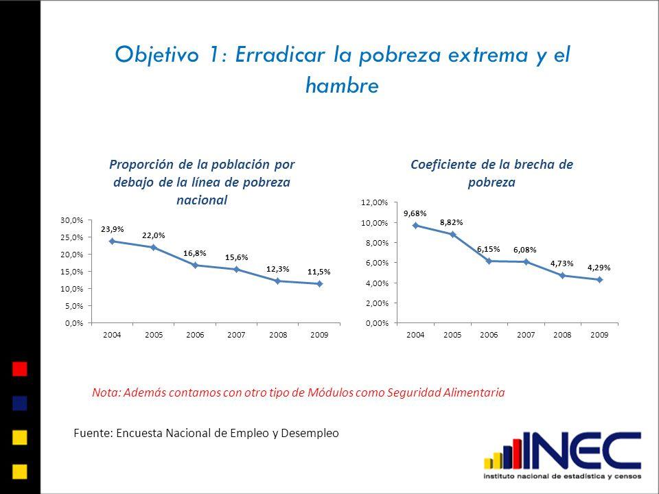 Objetivo 2: Lograr la enseñanza primaria universal Nota: Homologación de la tasa de matricula con el módulo de educación – ENEMDU – Anual a partir del 2003 Fuente: Encuesta Nacional de Empleo y Desempleo