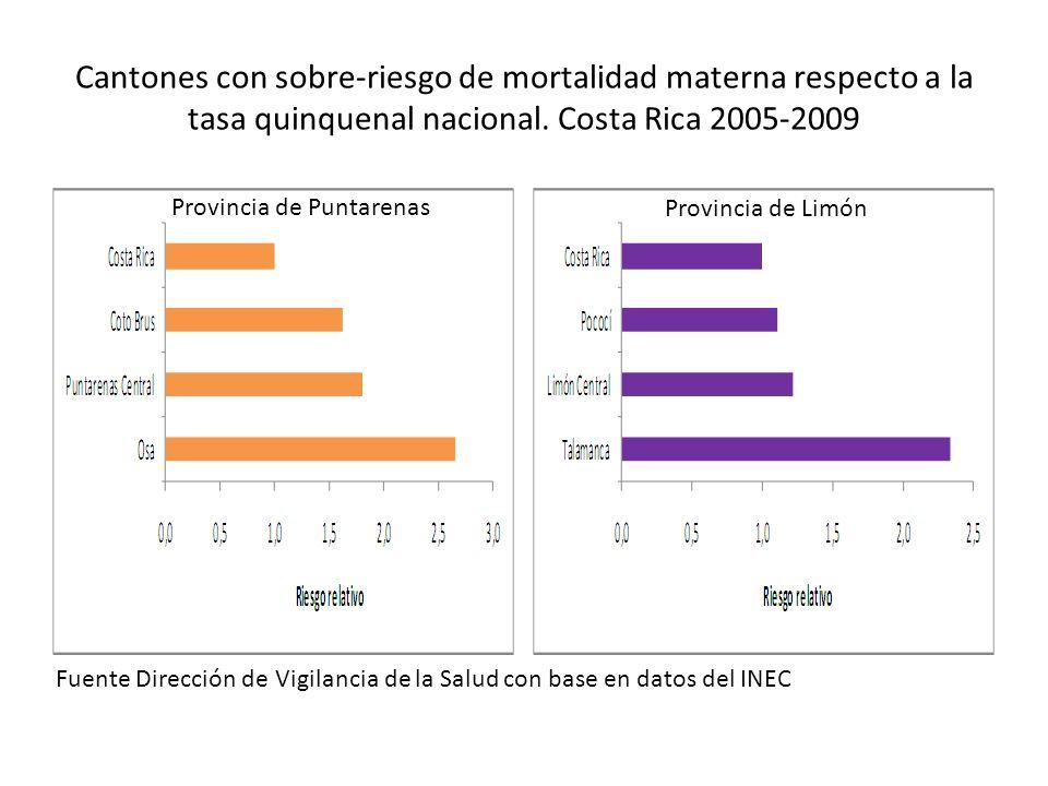 Cantones con sobre-riesgo de mortalidad materna respecto a la tasa quinquenal nacional de las provincias de San José, Cartago y Alajuela.