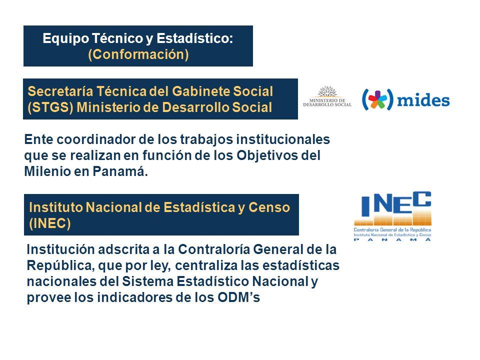 Secretaría Técnica del Gabinete Social (STGS) Ministerio de Desarrollo Social Ente coordinador de los trabajos institucionales que se realizan en func