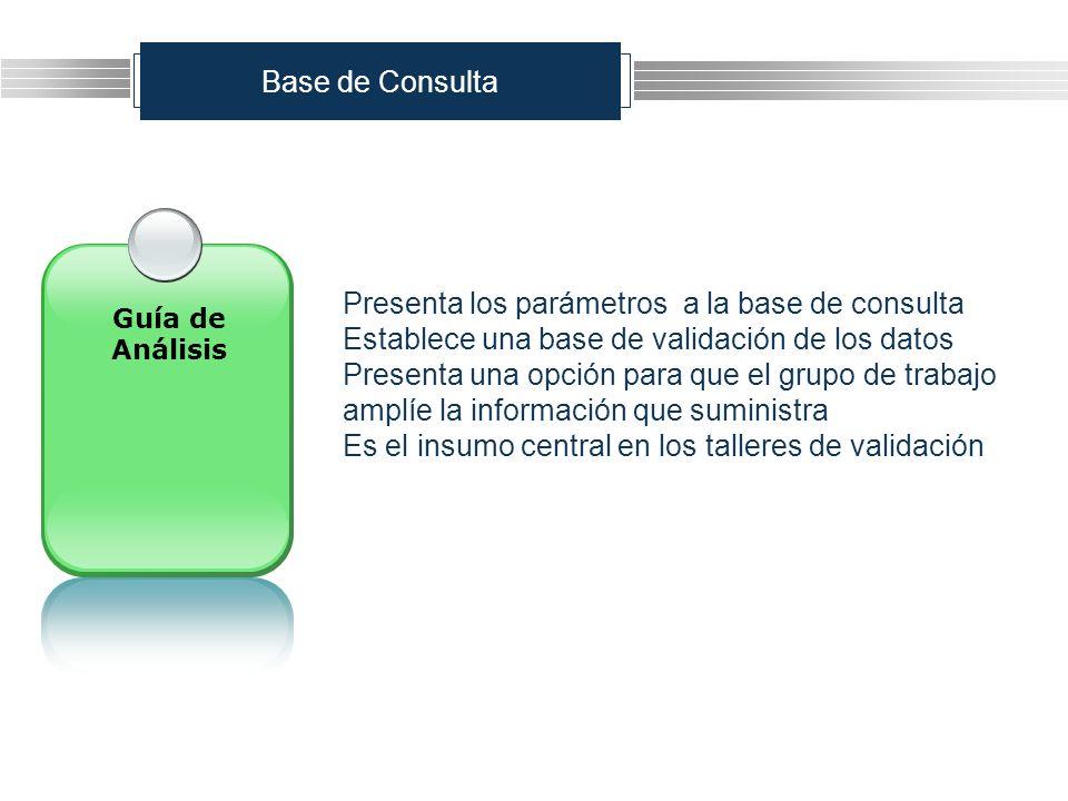 Base de Consulta Presenta los parámetros a la base de consulta Establece una base de validación de los datos Presenta una opción para que el grupo de trabajo amplíe la información que suministra Es el insumo central en los talleres de validación Guía de Análisis