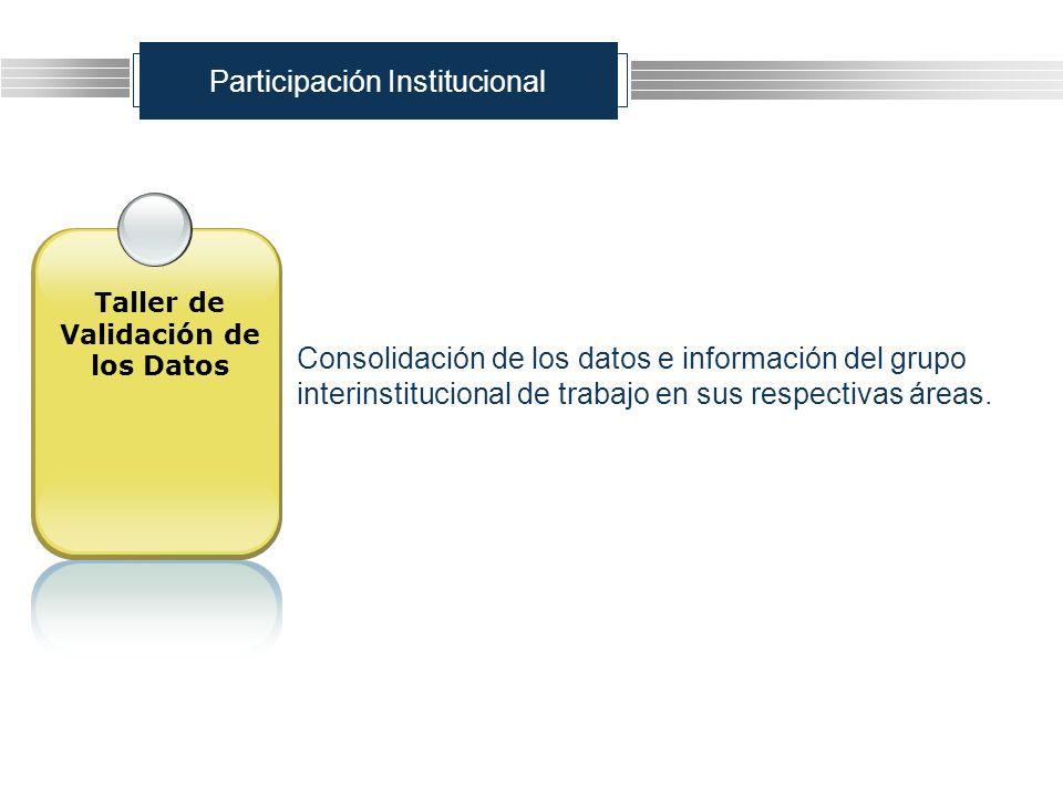 Participación Institucional Consolidación de los datos e información del grupo interinstitucional de trabajo en sus respectivas áreas. Taller de Valid
