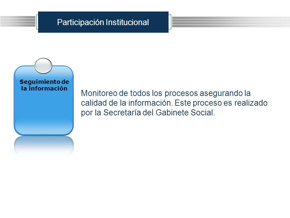 Participación Institucional Seguimiento de la información Monitoreo de todos los procesos asegurando la calidad de la información. Este proceso es rea