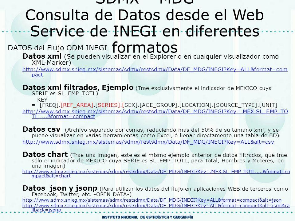 SDMX – MDG Consulta de Datos desde el Web Service de INEGI en diferentes formatos DATOS del Flujo ODM INEGI Datos xml (Se pueden visualizar en el Explorer o en cualquier visualizador como XML-Marker) http://www.sdmx.snieg.mx/sistemas/sdmx/restsdmx/Data/DF_MDG/INEGI?Key=ALL&format=com pact Datos xml filtrados, Ejemplo (Trae exclusivamente el indicador de MEXICO cuya SERIE es SL_EMP_TOTL) KEY = [FREQ].[REF_AREA].[SERIES].[SEX].[AGE_GROUP].[LOCATION].[SOURCE_TYPE].[UNIT] http://www.sdmx.snieg.mx/sistemas/sdmx/restsdmx/Data/DF_MDG/INEGI?Key=.MEX.SL_EMP_TO TL.....&format=compact Datos csv (Archivo separado por comas, reduciendo mas del 50% de su tamaño xml, y se puede visualizar en varias herramientas como Excel, ó llenar directamente una tabla de BD) http://www.sdmx.snieg.mx/sistemas/sdmx/restsdmx/Data/DF_MDG/INEGI?Key=ALL&alt=csv Datos chart (Trae una imagen, este es el mismo ejemplo anterior de datos filtrados, que trae sólo el indicador de MEXICO cuya SERIE es SL_EMP_TOTL, para Total, Hombres y Mujeres, en una imagen) http://www.sdmx.snieg.mx/sistemas/sdmx/restsdmx/Data/DF_MDG/INEGI?Key=.MEX.SL_EMP_TOTL.....&format=co mpact&alt=chart Datos json y jsonp (Para utilizar los datos del flujo en aplicaciones WEB de terceros como Facebook, Twitter, etc.