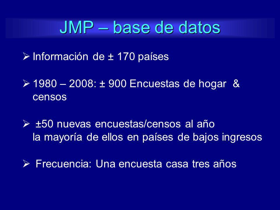 JMP – base de datos Información de ± 170 países 1980 – 2008: ± 900 Encuestas de hogar & censos ±50 nuevas encuestas/censos al año la mayoría de ellos