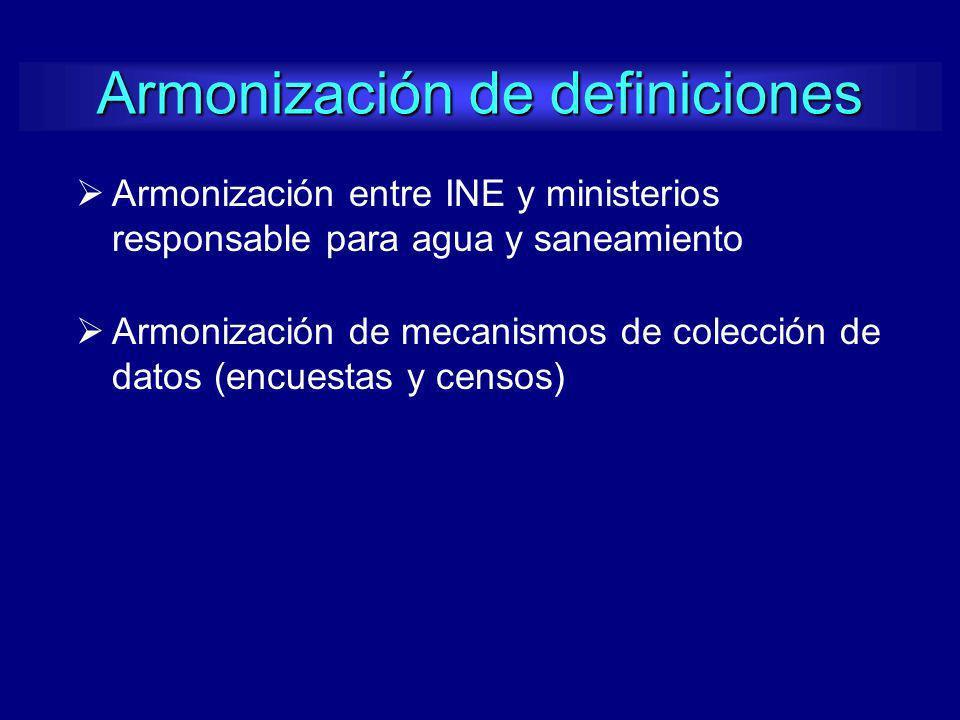 Armonización de definiciones Armonización entre INE y ministerios responsable para agua y saneamiento Armonización de mecanismos de colección de datos