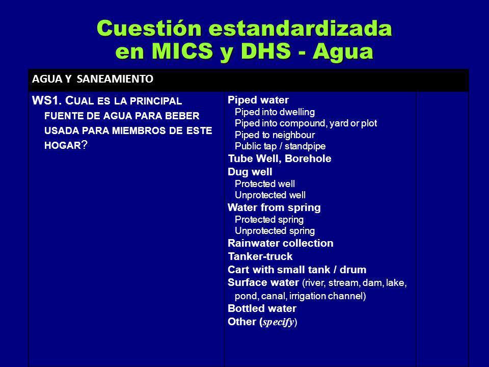 Cuestión estandardizada en MICS y DHS - Agua AGUA Y SANEAMIENTO WS1. C UAL ES LA PRINCIPAL FUENTE DE AGUA PARA BEBER USADA PARA MIEMBROS DE ESTE HOGAR