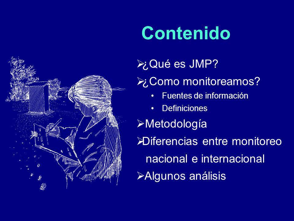¿Qué es JMP? ¿Como monitoreamos? Fuentes de información Definiciones Metodología Diferencias entre monitoreo nacional e internacional Algunos análisis