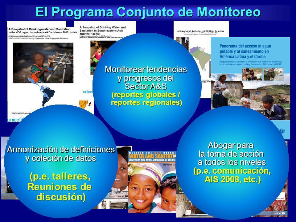Monitorear tendencias y progresos del Sector A&S (reportes globales / reportes regionales) El Programa Conjunto de Monitoreo Armonización de definicio