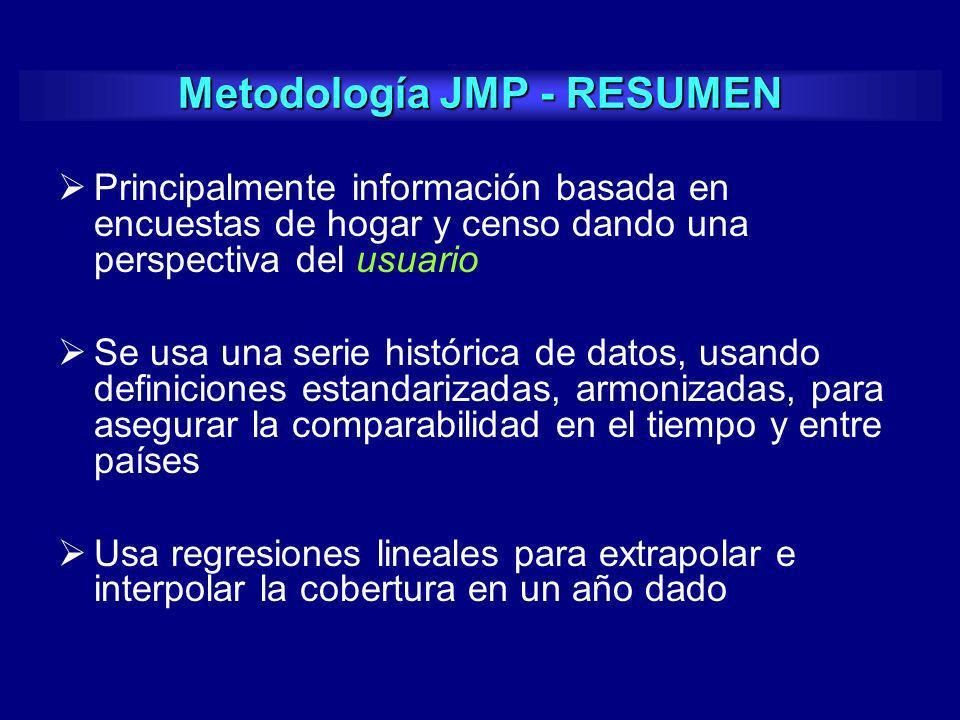 Principalmente información basada en encuestas de hogar y censo dando una perspectiva del usuario Se usa una serie histórica de datos, usando definici