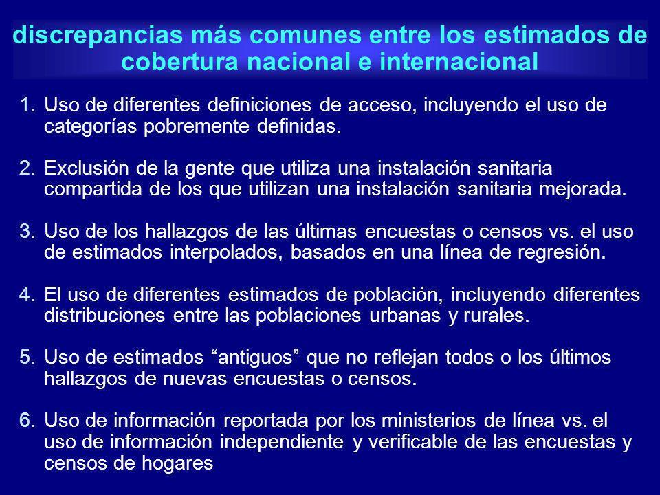 discrepancias más comunes entre los estimados de cobertura nacional e internacional 1.Uso de diferentes definiciones de acceso, incluyendo el uso de c