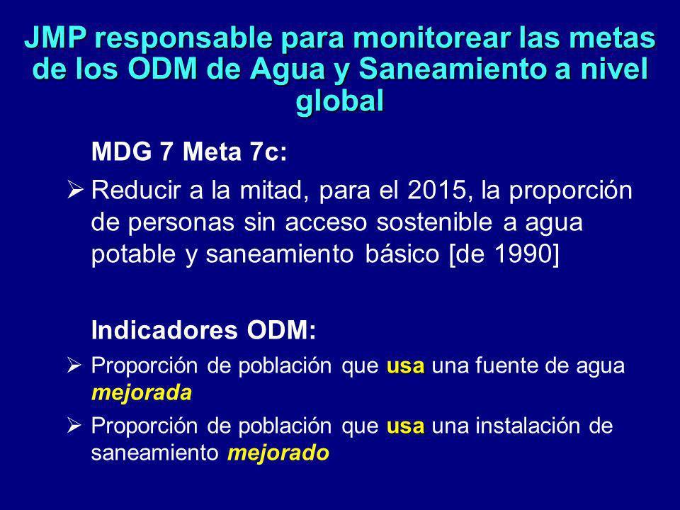 MDG 7 Meta 7c: Reducir a la mitad, para el 2015, la proporción de personas sin acceso sostenible a agua potable y saneamiento básico [de 1990] Indicad