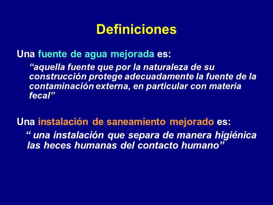 Definiciones Una fuente de agua mejorada es: aquella fuente que por la naturaleza de su construcción protege adecuadamente la fuente de la contaminaci