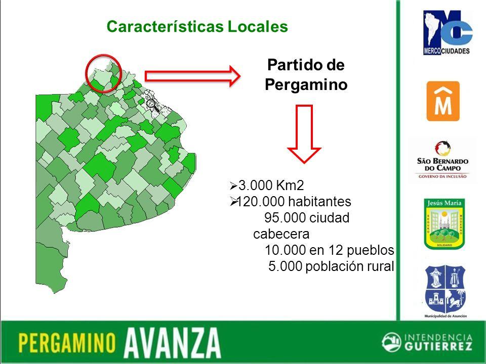 Características Locales Partido de Pergamino 3.000 Km2 120.000 habitantes 95.000 ciudad cabecera 10.000 en 12 pueblos 5.000 población rural