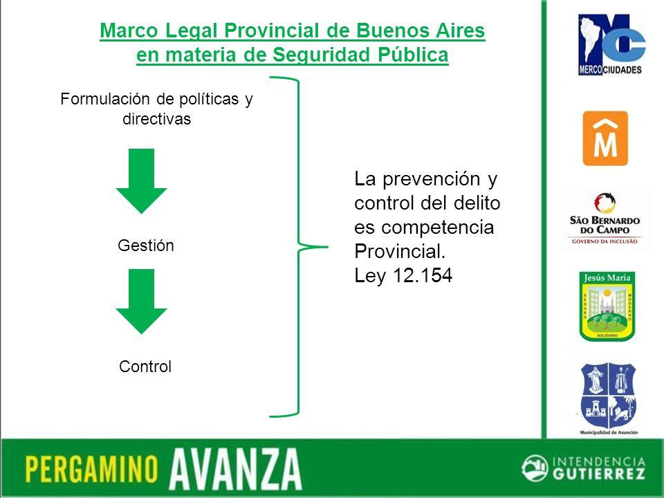 Formulación de políticas y directivas Gestión Control La prevención y control del delito es competencia Provincial.