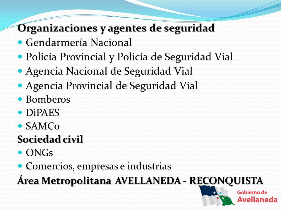 Organizaciones y agentes de seguridad Gendarmería Nacional Policía Provincial y Policía de Seguridad Vial Agencia Nacional de Seguridad Vial Agencia P