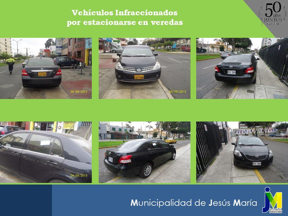 M unicipalidad de J esús M aría Vehículos Infraccionados por estacionarse en veredas