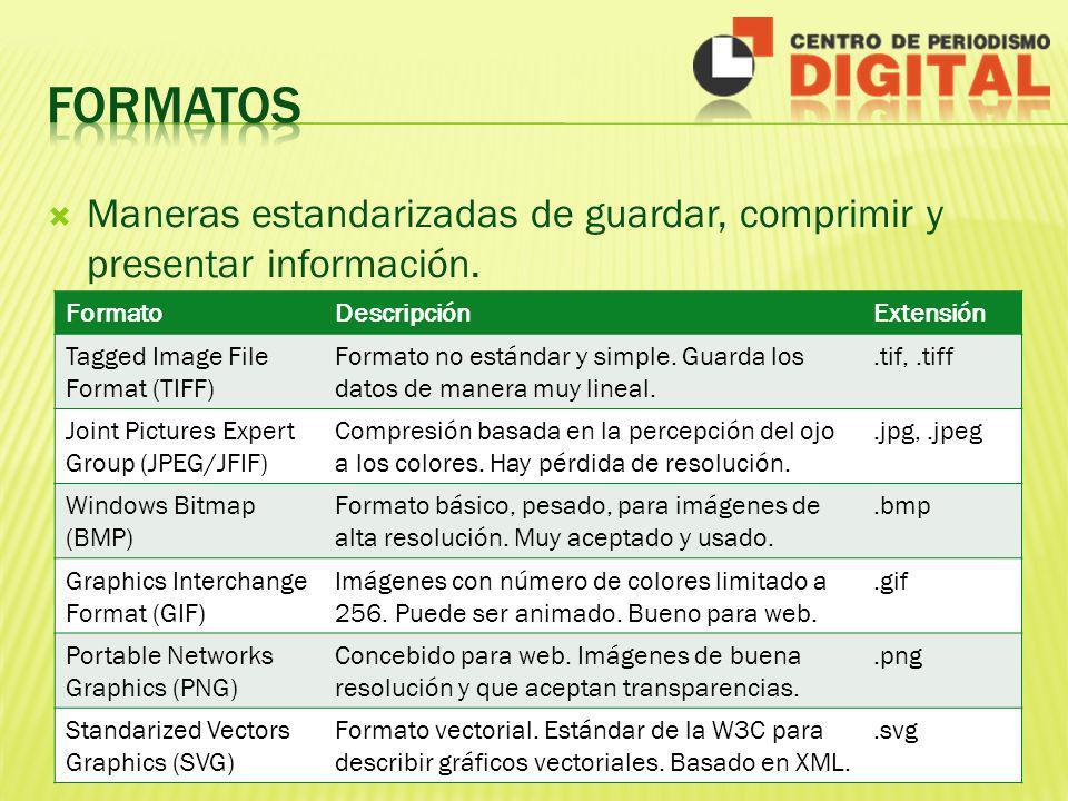Maneras estandarizadas de guardar, comprimir y presentar información. FormatoDescripciónExtensión Tagged Image File Format (TIFF) Formato no estándar