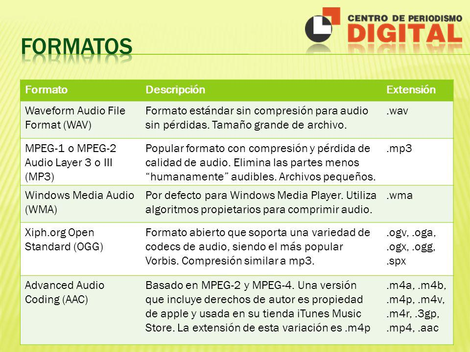FormatoDescripciónExtensión Waveform Audio File Format (WAV) Formato estándar sin compresión para audio sin pérdidas. Tamaño grande de archivo..wav MP