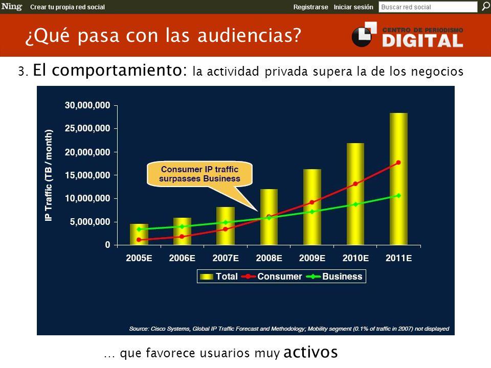 3. El comportamiento: la actividad privada supera la de los negocios … que favorece usuarios muy activos ¿Qué pasa con las audiencias?