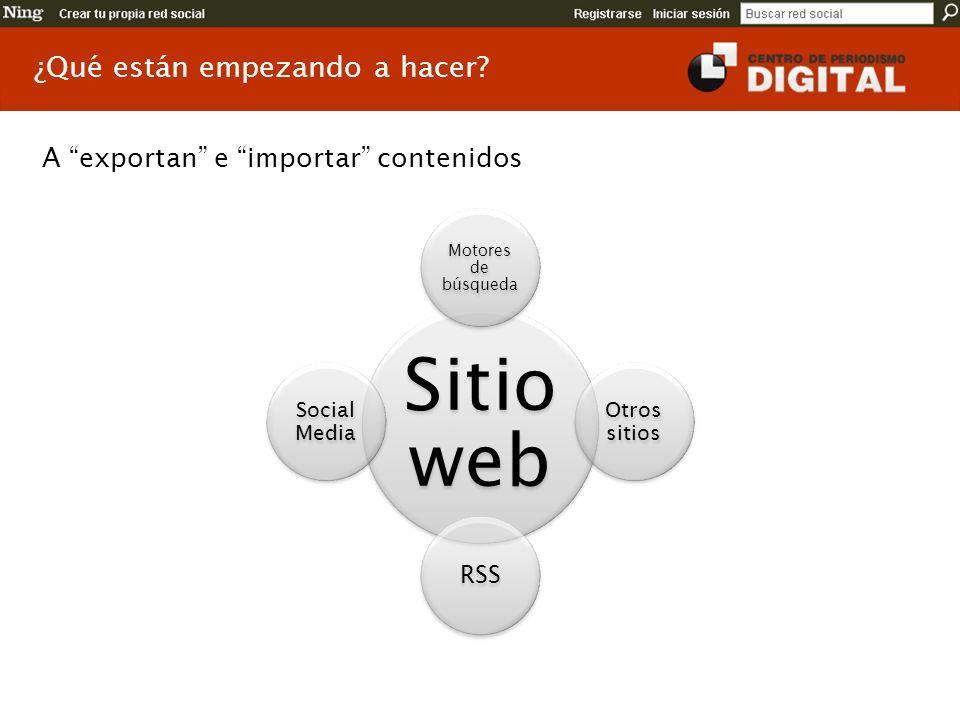 Sitio web Motores de búsqueda Otros sitios RSS Social Media ¿Qué están empezando a hacer? A exportan e importar contenidos