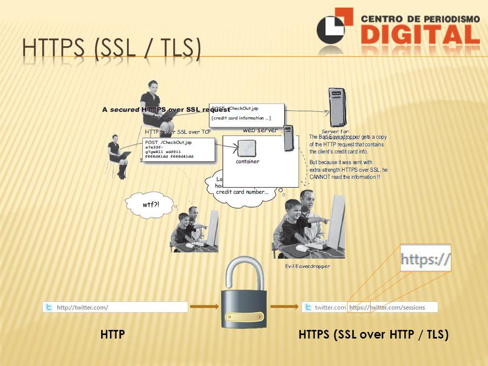 HTTPHTTPS (SSL over HTTP / TLS)