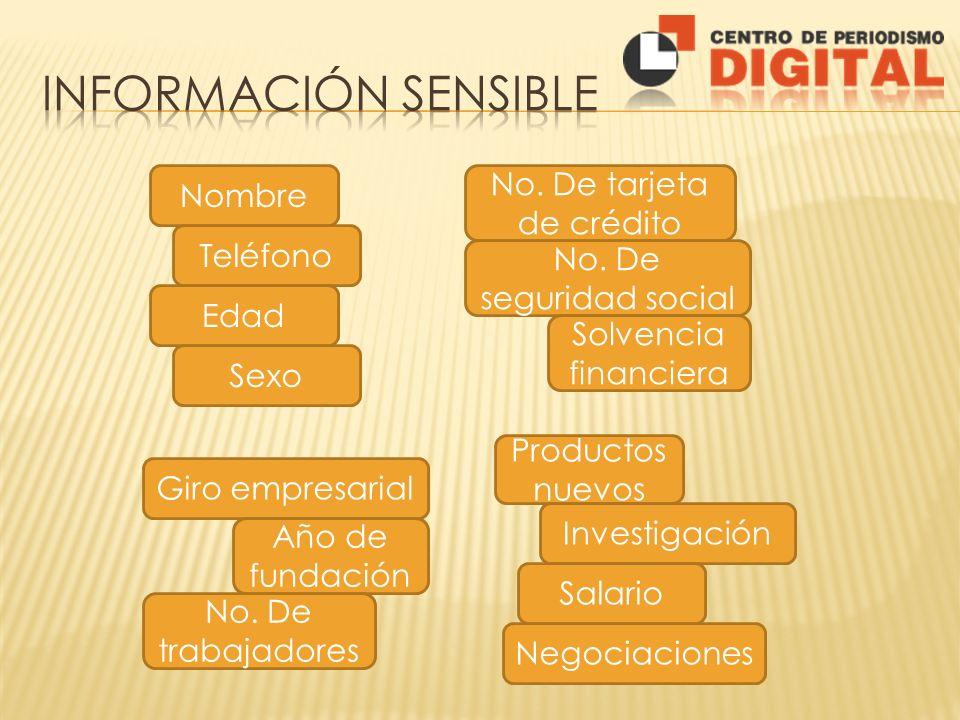 No-clasificada Información pública Información de negocio rutinaria Información Privada Información de negocio confidencial Clasificada