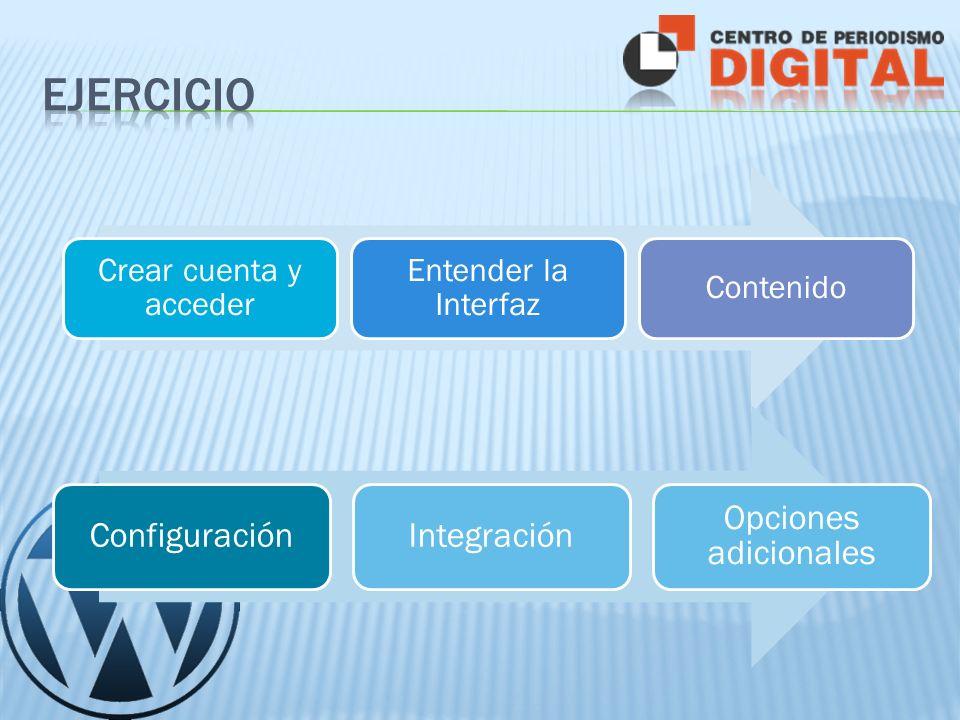 Crear cuenta y acceder Entender la Interfaz Contenido ConfiguraciónIntegración Opciones adicionales