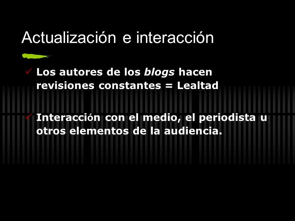 Actualización e interacción Los autores de los blogs hacen revisiones constantes = Lealtad Interacci ó n con el medio, el periodista u otros elementos