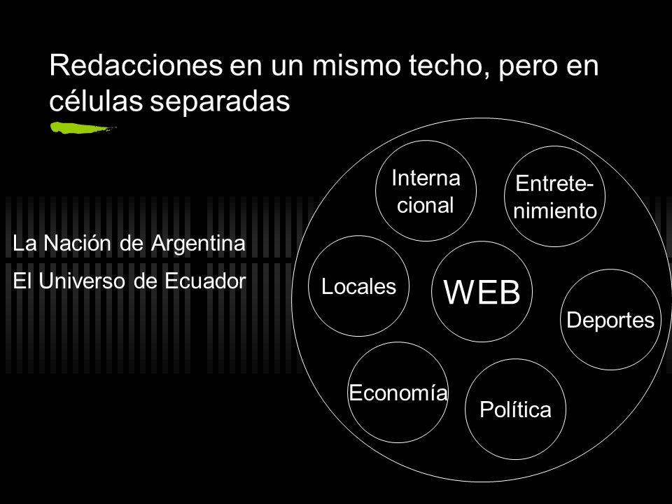 Redacciones en un mismo techo, pero en células separadas La Nación de Argentina El Universo de Ecuador WEB Deportes Locales Economía Política Entrete-