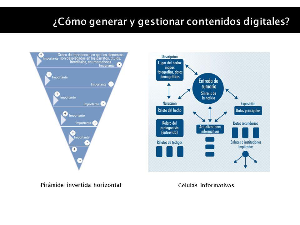 ¿Cómo generar y gestionar contenidos digitales? Pirámide invertida horizontal Células informativas