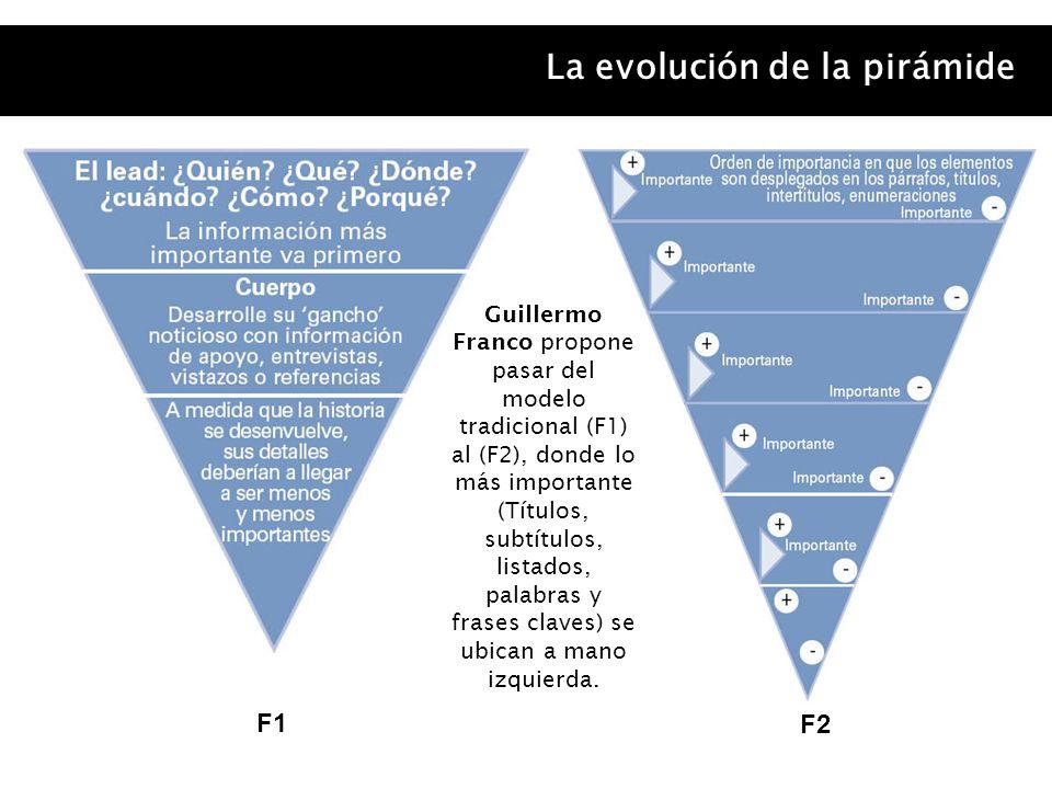 La evolución de la pirámide Guillermo Franco propone pasar del modelo tradicional (F1) al (F2), donde lo más importante (Títulos, subtítulos, listados