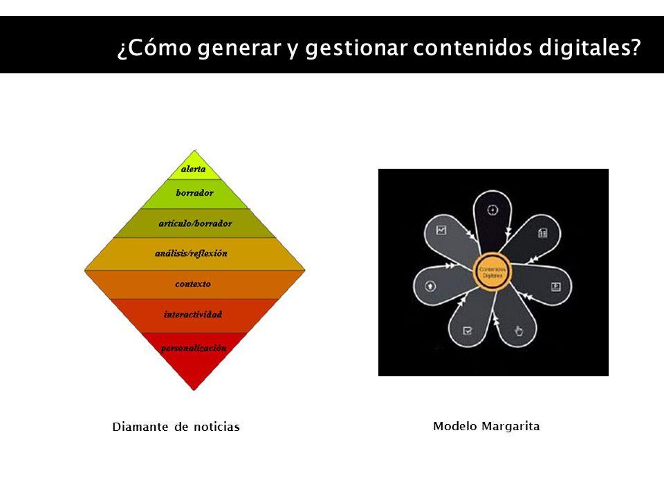 ¿Cómo generar y gestionar contenidos digitales? Diamante de noticias Modelo Margarita