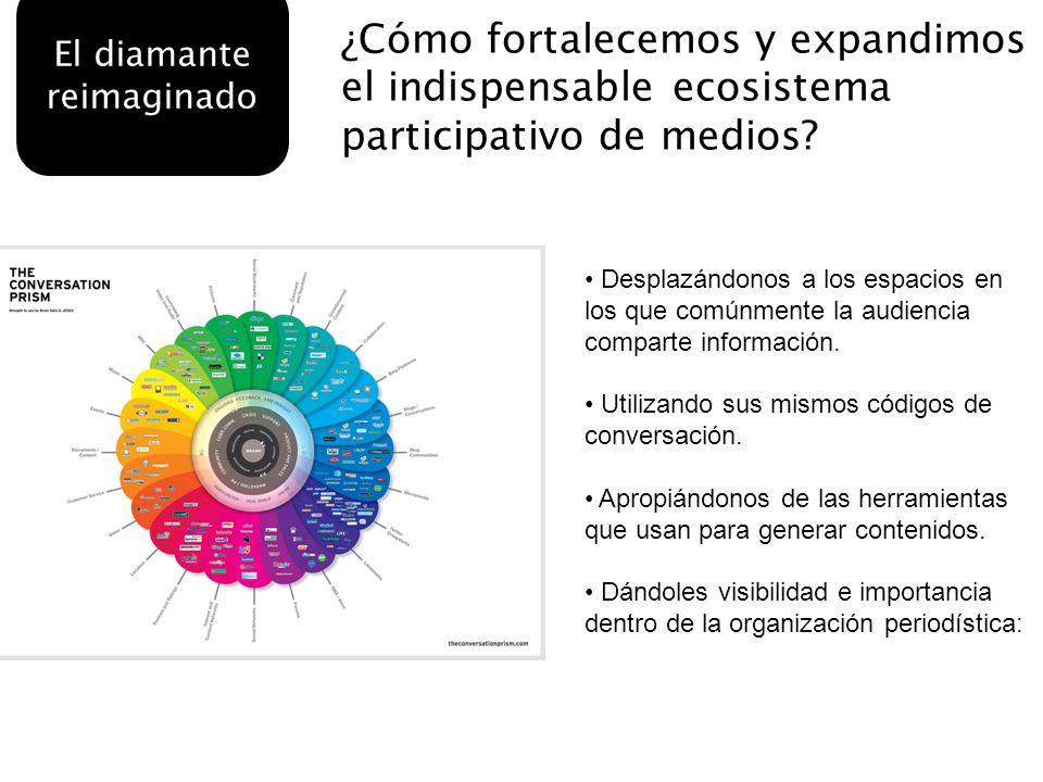 ¿Cómo fortalecemos y expandimos el indispensable ecosistema participativo de medios? El diamante reimaginado Desplazándonos a los espacios en los que