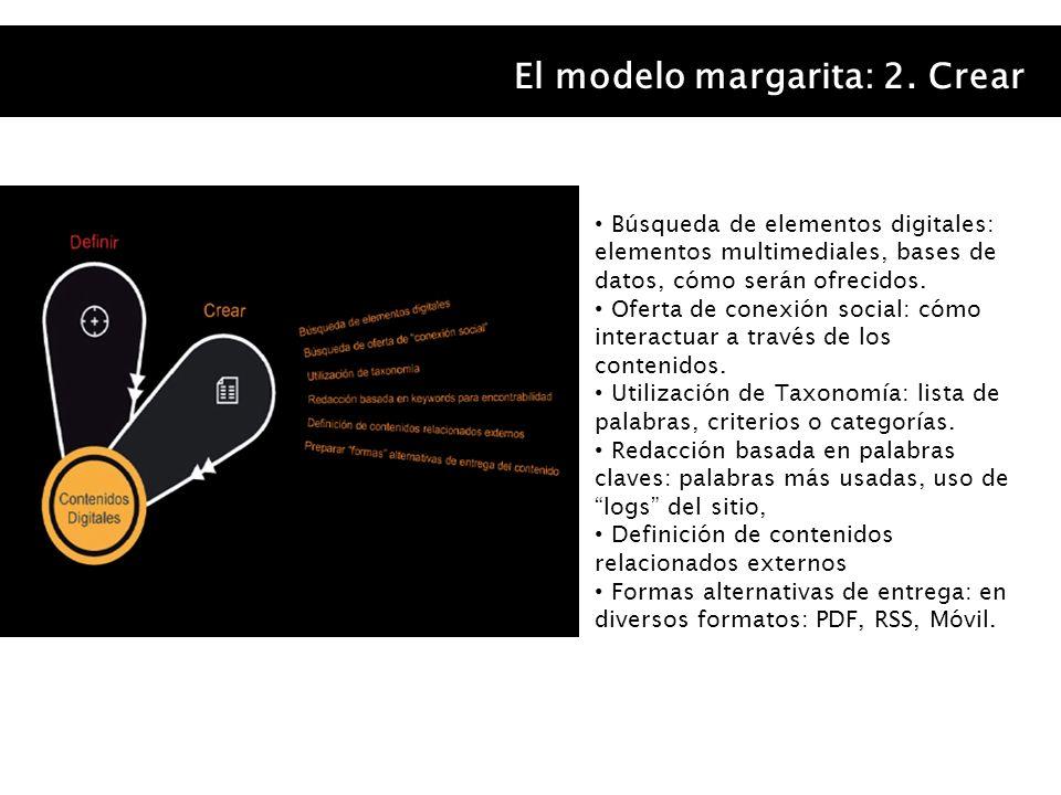El modelo margarita: 2. Crear Búsqueda de elementos digitales: elementos multimediales, bases de datos, cómo serán ofrecidos. Oferta de conexión socia