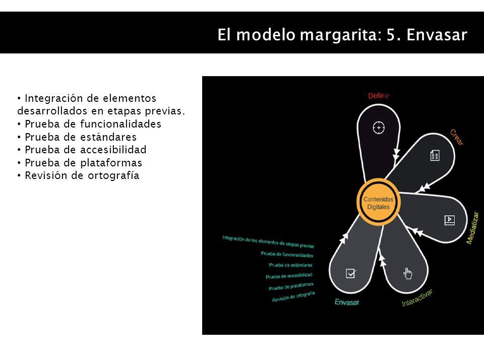 El modelo margarita: 5. Envasar Integración de elementos desarrollados en etapas previas. Prueba de funcionalidades Prueba de estándares Prueba de acc