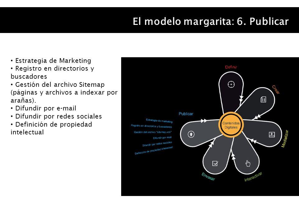 El modelo margarita: 6. Publicar Estrategia de Marketing Registro en directorios y buscadores Gestión del archivo Sitemap (páginas y archivos a indexa