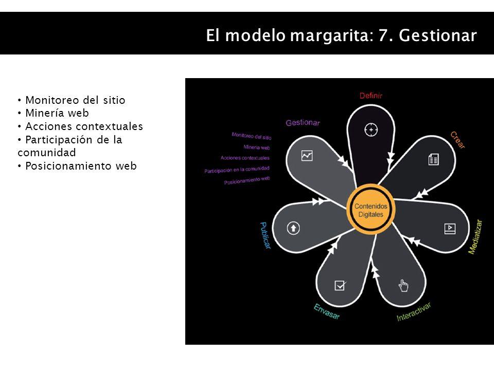 El modelo margarita: 7. Gestionar Monitoreo del sitio Minería web Acciones contextuales Participación de la comunidad Posicionamiento web