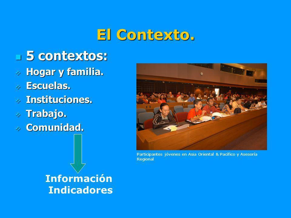 El Contexto. 5 contextos: 5 contextos: Hogar y familia.