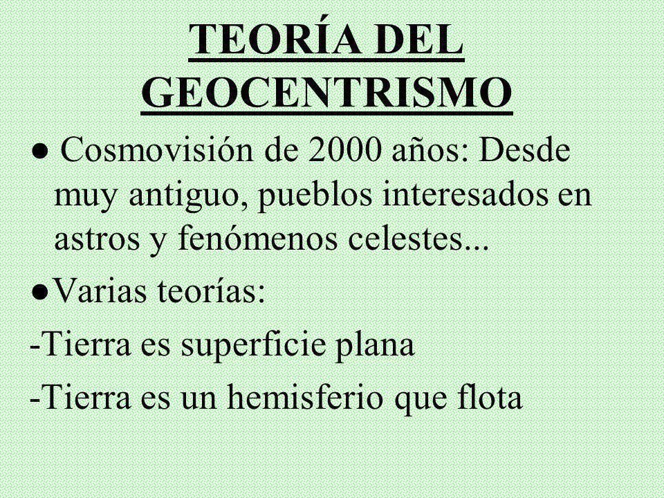 CONTENIDO I. Teoría del Geocentrismo II. Copérnico y el Heliocentrismo III. Galileo Galilei y su Proceso IV. Eventos posteriores al Proceso V. La Comi