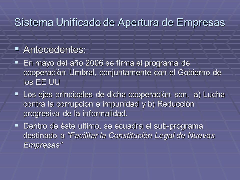 Sistema Unificado de Apertura de Empresas Antecedentes: Antecedentes: En mayo del año 2006 se firma el programa de cooperaciòn Umbral, conjuntamente c
