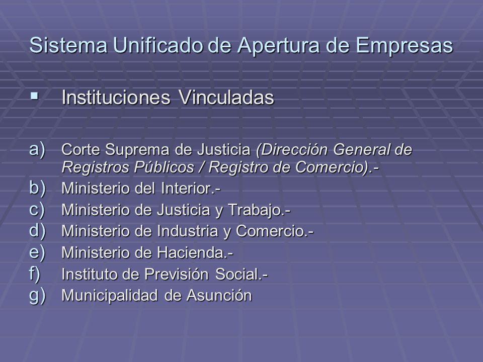 Sistema Unificado de Apertura de Empresas Instituciones Vinculadas Instituciones Vinculadas a) Corte Suprema de Justicia (Dirección General de Registr