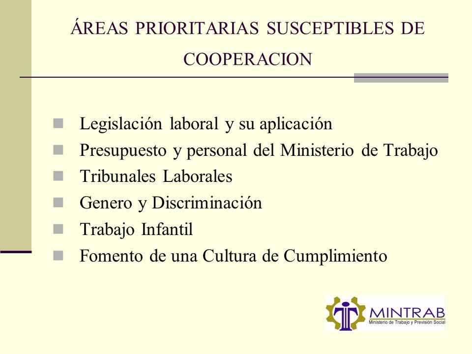 ÁREAS PRIORITARIAS SUSCEPTIBLES DE COOPERACION Legislación laboral y su aplicación Presupuesto y personal del Ministerio de Trabajo Tribunales Laborales Genero y Discriminación Trabajo Infantil Fomento de una Cultura de Cumplimiento