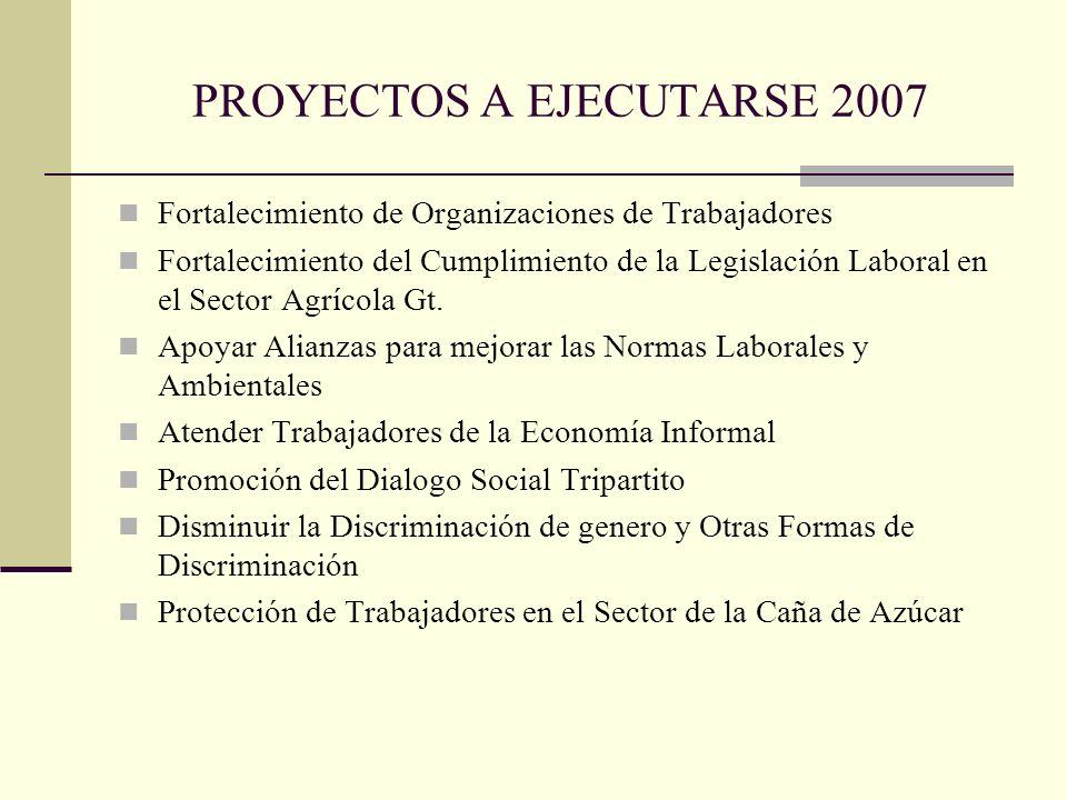 PROYECTOS A EJECUTARSE 2007 Fortalecimiento de Organizaciones de Trabajadores Fortalecimiento del Cumplimiento de la Legislación Laboral en el Sector Agrícola Gt.