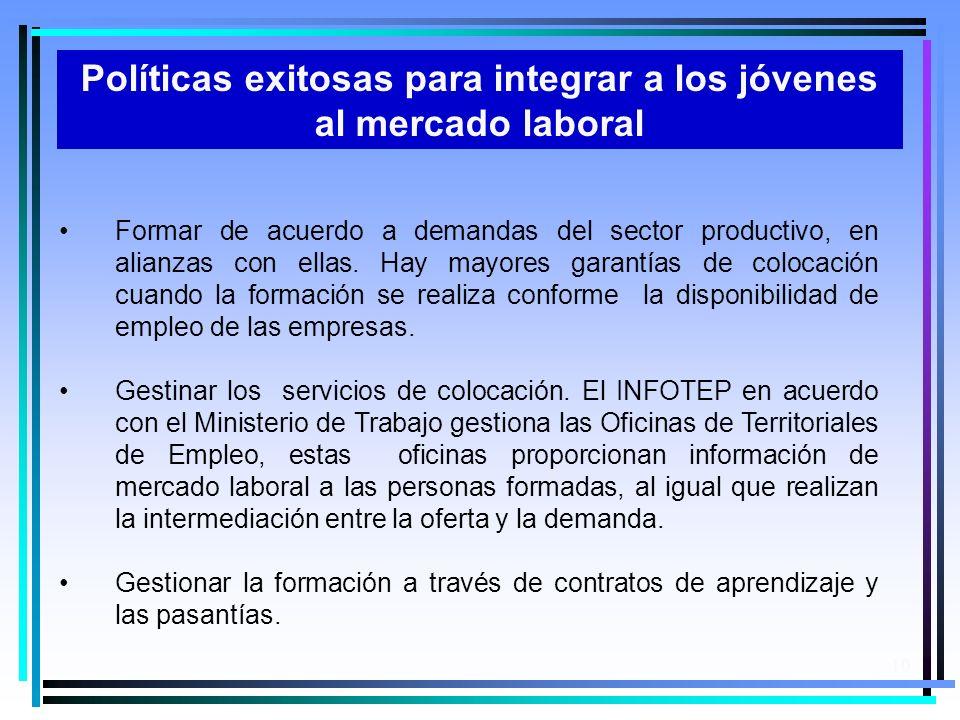 10 Formar de acuerdo a demandas del sector productivo, en alianzas con ellas. Hay mayores garantías de colocación cuando la formación se realiza confo