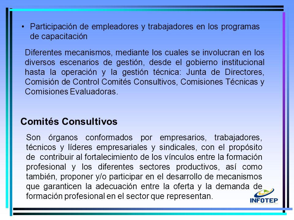 11 Son órganos conformados por empresarios, trabajadores, técnicos y líderes empresariales y sindicales, con el propósito de contribuir al fortalecimi