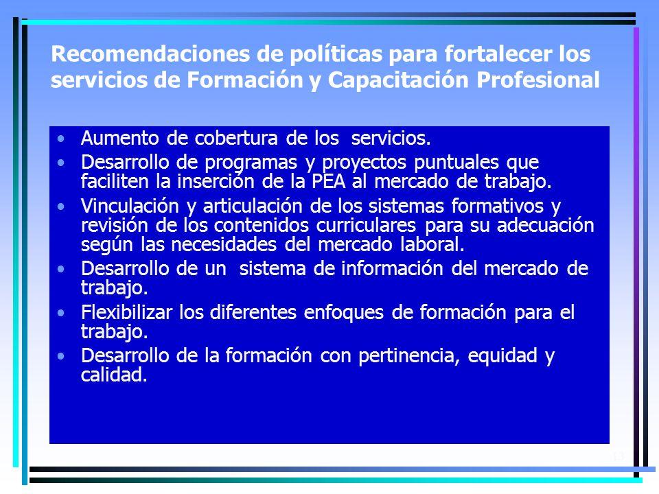 13 Recomendaciones de políticas para fortalecer los servicios de Formación y Capacitación Profesional Aumento de cobertura de los servicios. Desarroll