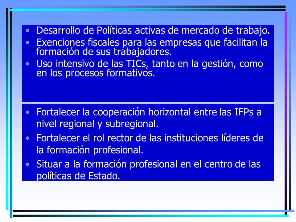 14 Desarrollo de Políticas activas de mercado de trabajo. Exenciones fiscales para las empresas que facilitan la formación de sus trabajadores. Uso in