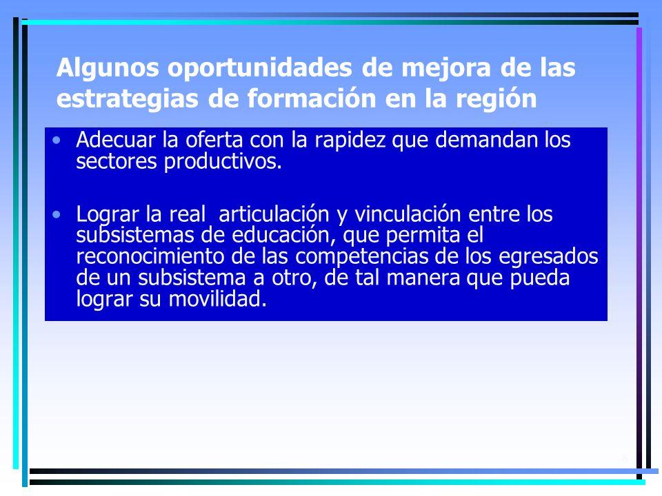 8 Algunos oportunidades de mejora de las estrategias de formación en la región Adecuar la oferta con la rapidez que demandan los sectores productivos.